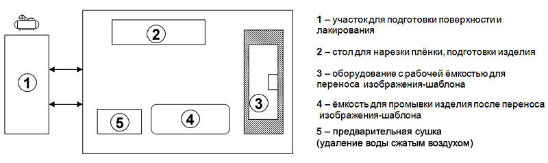 Окна отделка сайдингом своими руками пошаговая инструкция 32